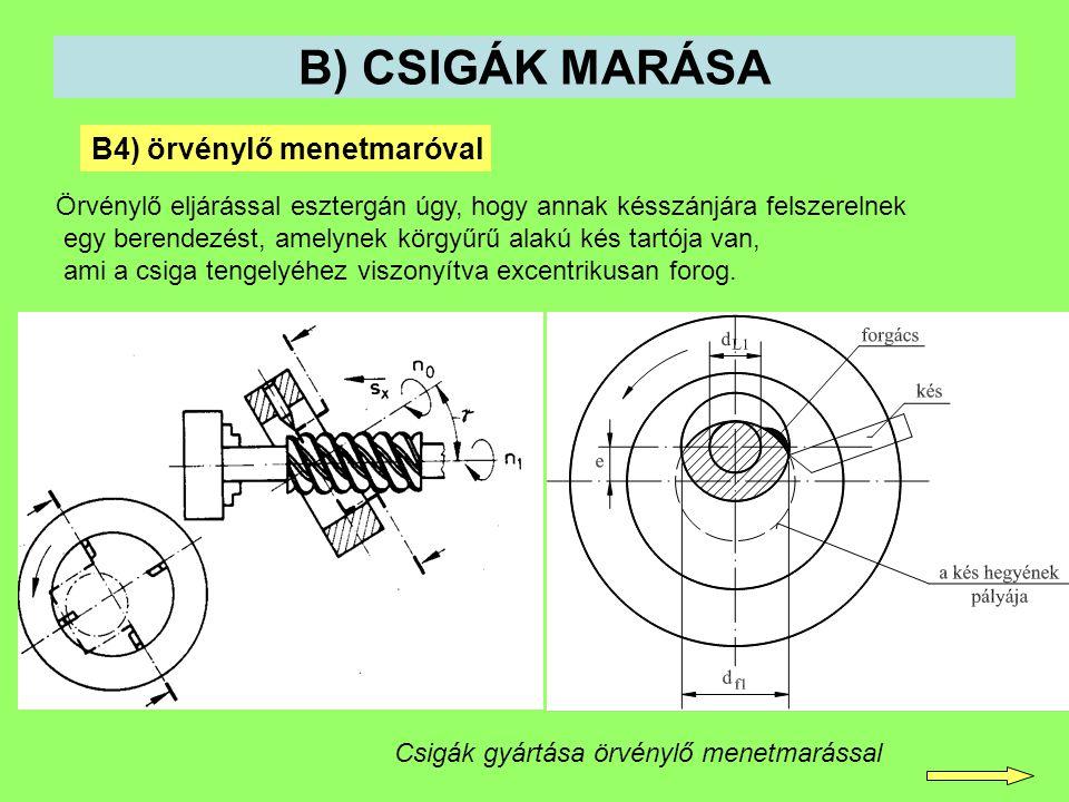 B) CSIGÁK MARÁSA B4) örvénylő menetmaróval