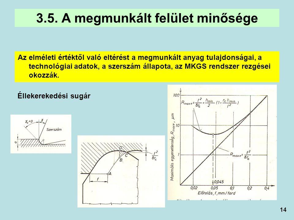 3.5. A megmunkált felület minősége