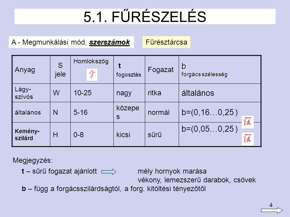 5.1. FŰRÉSZELÉS b forgács szélesség általános b=(0,16…0,25 )
