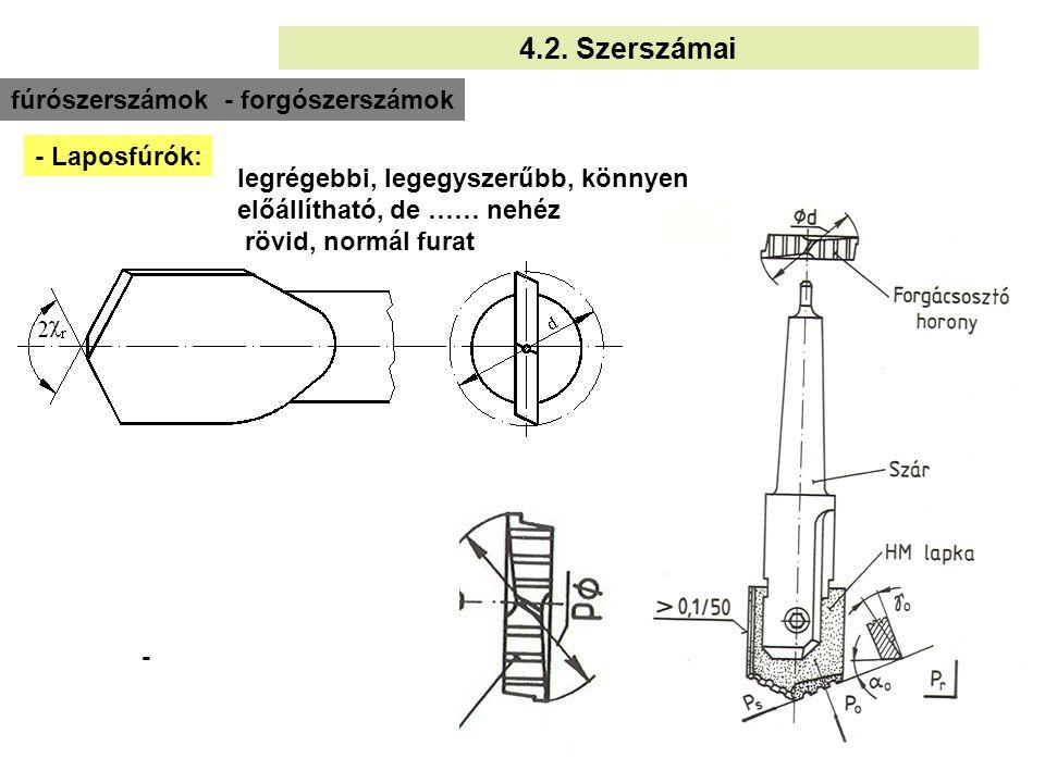 4.2. Szerszámai fúrószerszámok - forgószerszámok - Laposfúrók: