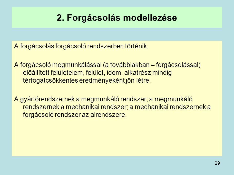 2. Forgácsolás modellezése