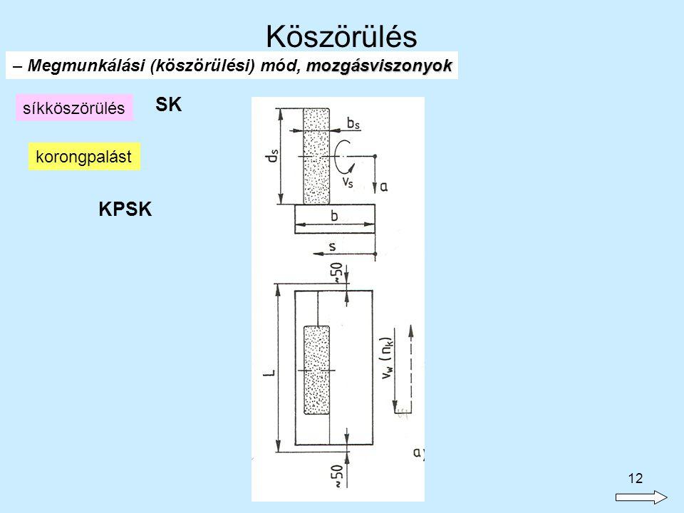 Köszörülés SK KPSK – Megmunkálási (köszörülési) mód, mozgásviszonyok