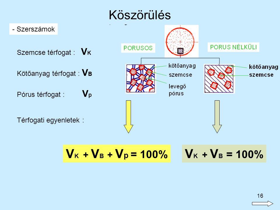 Köszörülés VK + VB + Vp = 100% VK + VB = 100% - Szerszámok