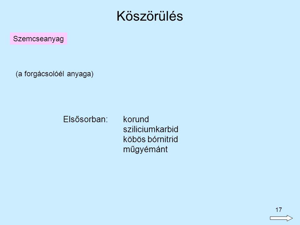 Köszörülés Elsősorban: korund sziliciumkarbid köbös bórnitrid