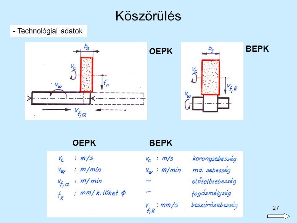 Köszörülés - Technológiai adatok BEPK OEPK OEPK BEPK