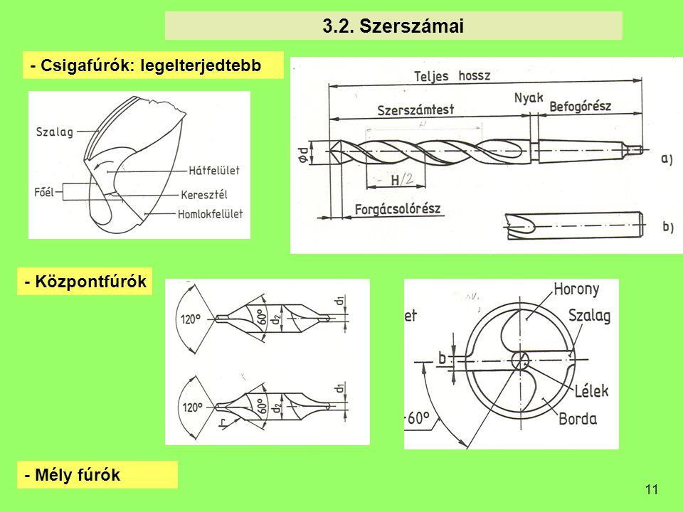 3.2. Szerszámai - Csigafúrók: legelterjedtebb - Központfúrók