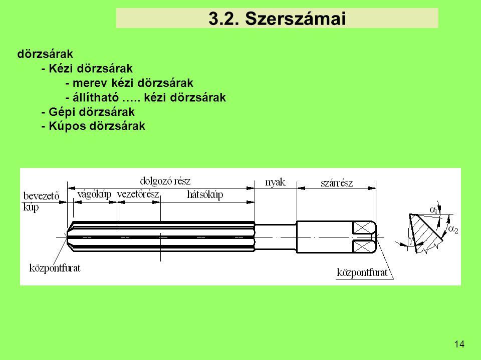 3.2. Szerszámai dörzsárak - Kézi dörzsárak - merev kézi dörzsárak