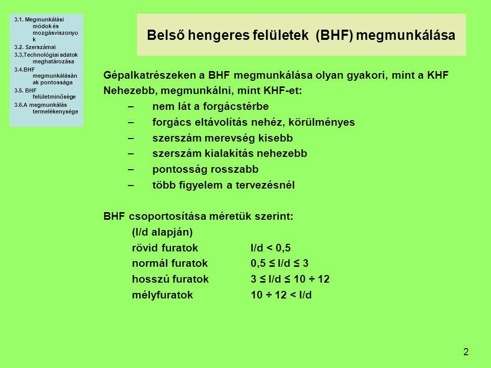 Belső hengeres felületek (BHF) megmunkálása
