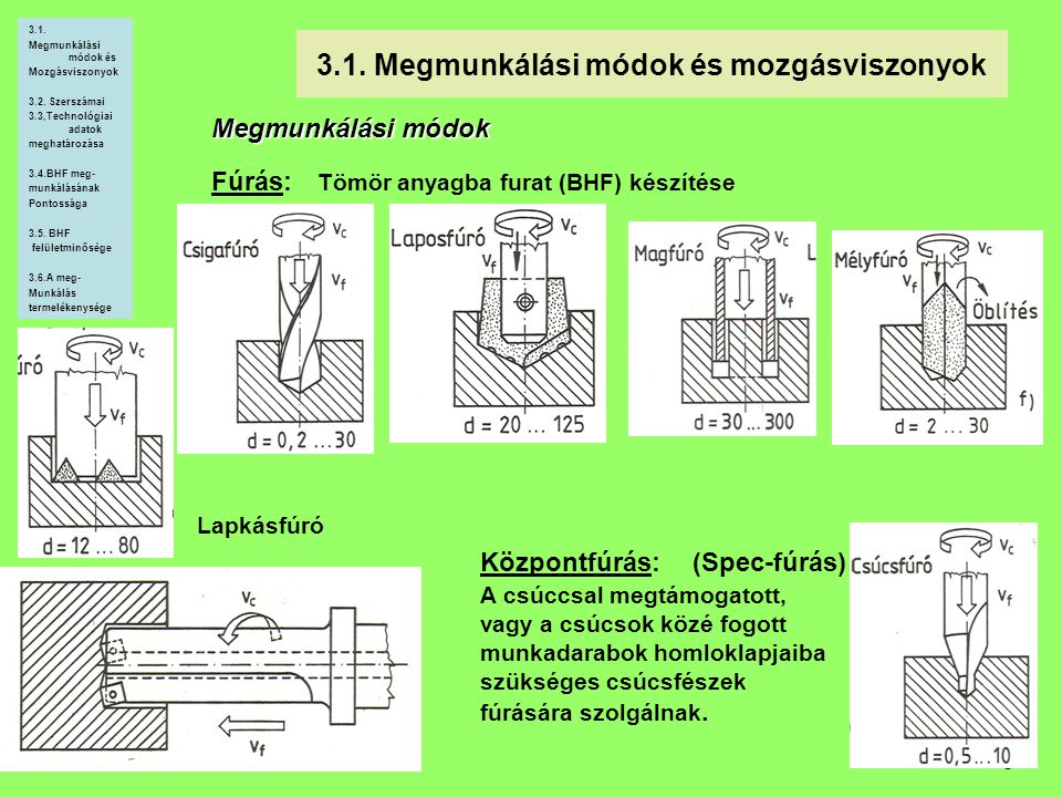 3.1. Megmunkálási módok és mozgásviszonyok