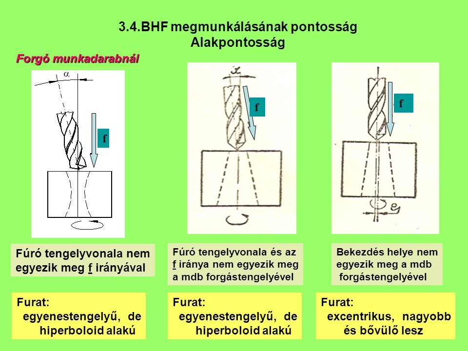 3.4.BHF megmunkálásának pontosság Alakpontosság
