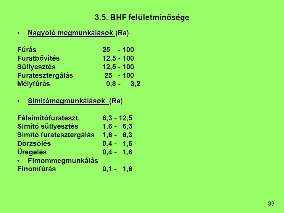 3.5. BHF felületminősége Nagyoló megmunkálások (Ra) Fúrás 25 - 100