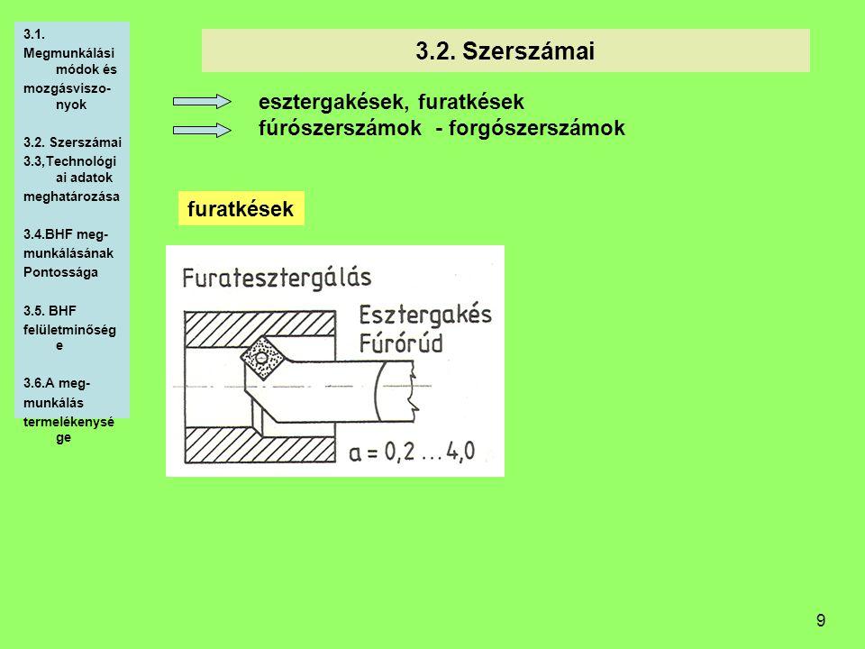 3.2. Szerszámai esztergakések, furatkések