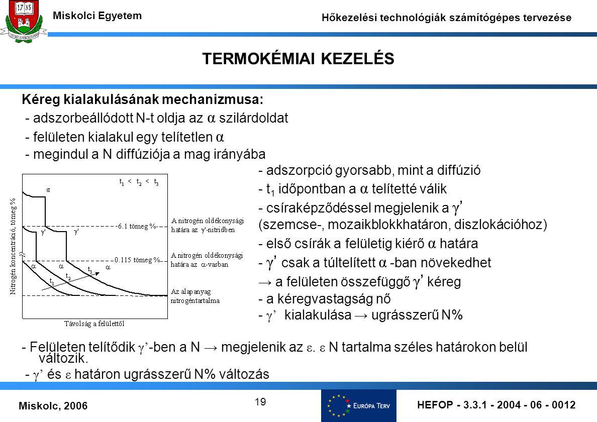 TERMOKÉMIAI KEZELÉS Kéreg kialakulásának mechanizmusa: