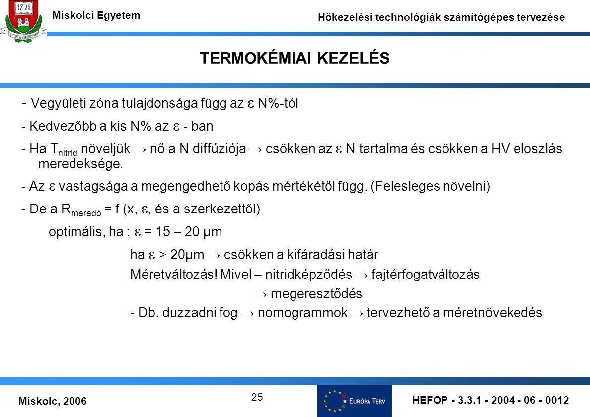 - Vegyületi zóna tulajdonsága függ az ε N%-tól