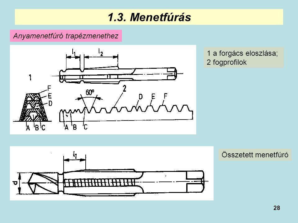 1.3. Menetfúrás Anyamenetfúró trapézmenethez 1 a forgács eloszlása;