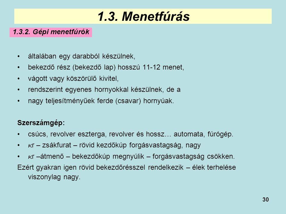 1.3. Menetfúrás 1.3.2. Gépi menetfúrók