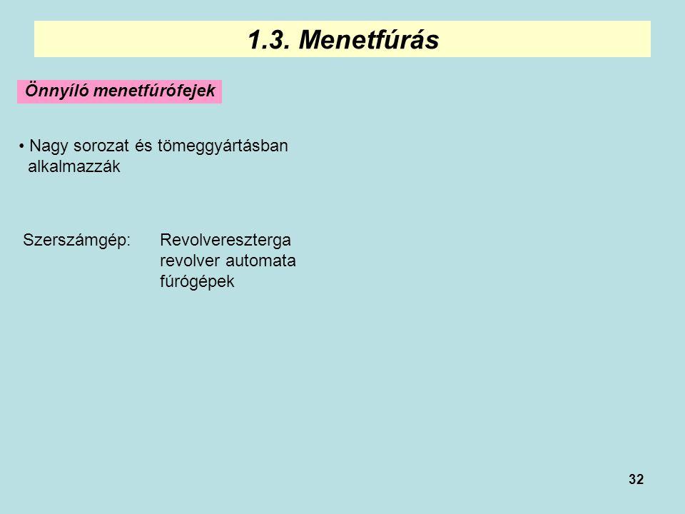 1.3. Menetfúrás Önnyíló menetfúrófejek Nagy sorozat és tömeggyártásban