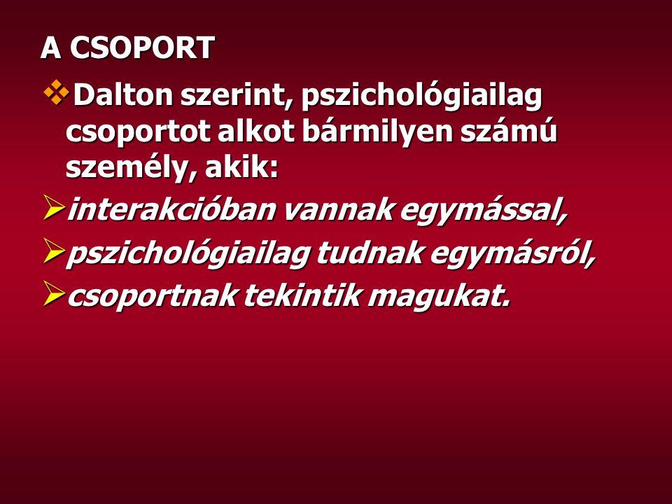 A CSOPORT Dalton szerint, pszichológiailag csoportot alkot bármilyen számú személy, akik: interakcióban vannak egymással,