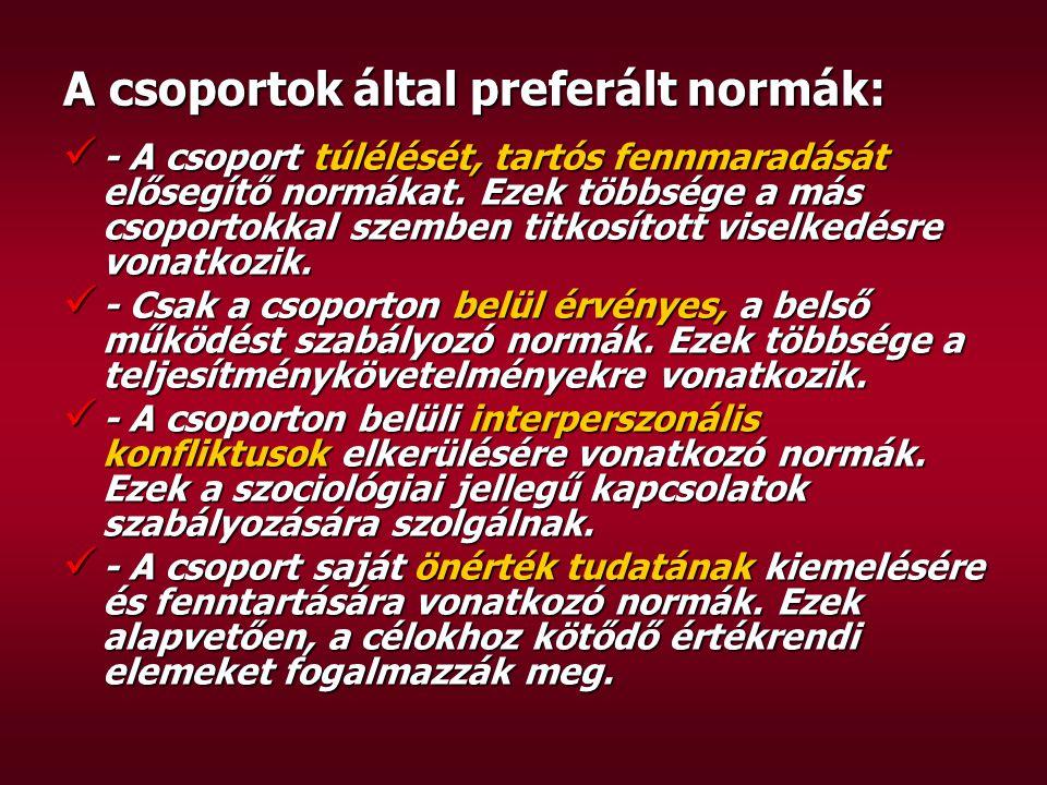A csoportok által preferált normák: