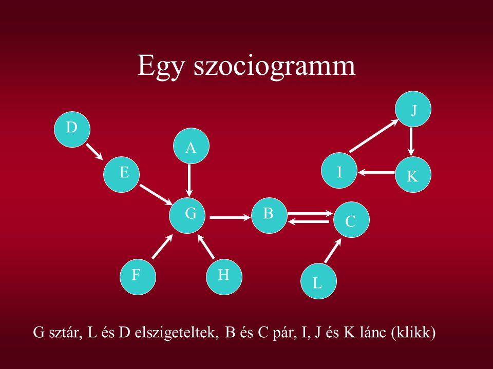 Egy szociogramm J D A E I K G B C F H L