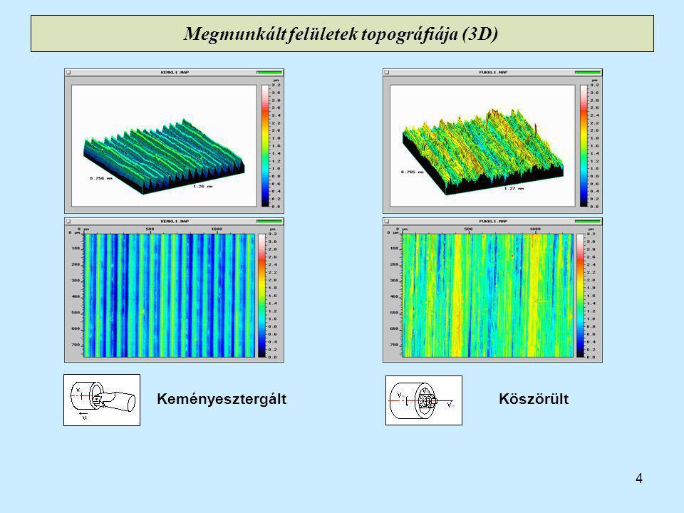 Megmunkált felületek topográfiája (3D)