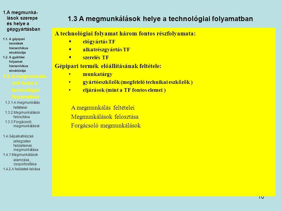 1.3 A megmunkálások helye a technológiai folyamatban