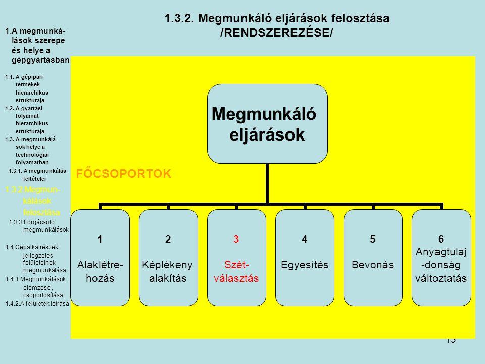 1.3.2. Megmunkáló eljárások felosztása /RENDSZEREZÉSE/