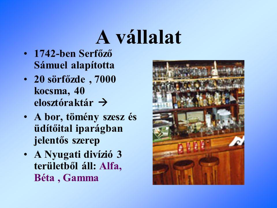 A vállalat 1742-ben Serfőző Sámuel alapította