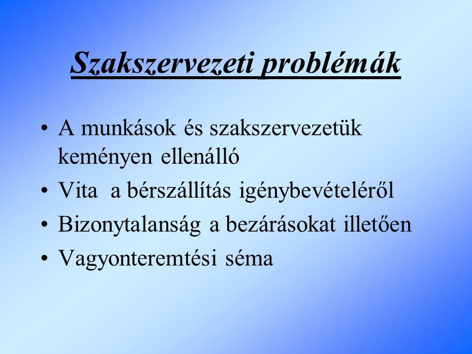 Szakszervezeti problémák