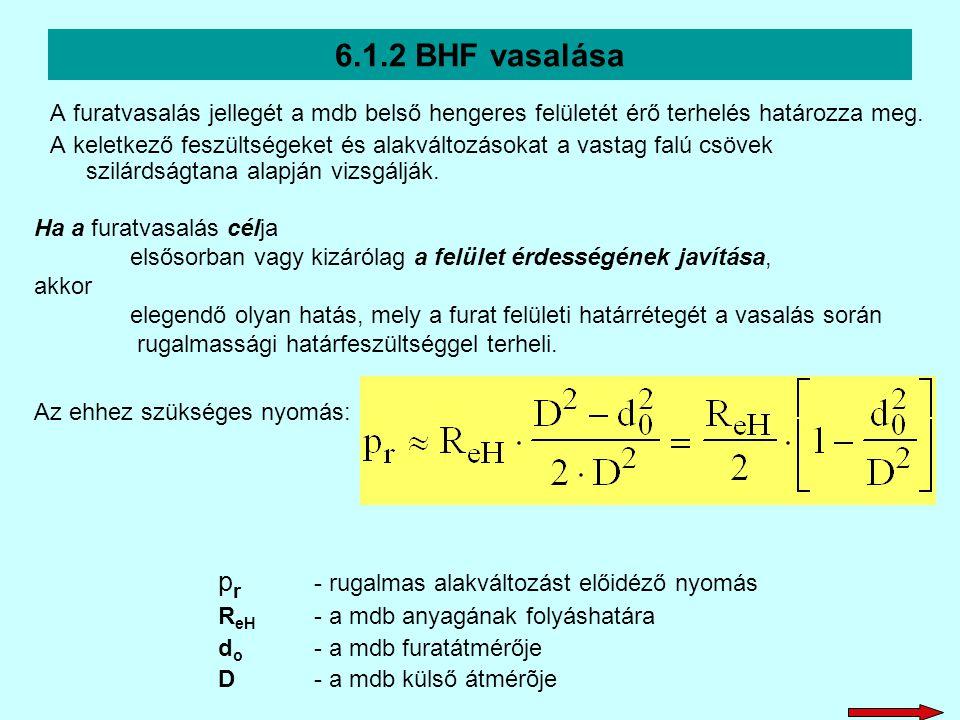 6.1.2 BHF vasalása pr - rugalmas alakváltozást előidéző nyomás