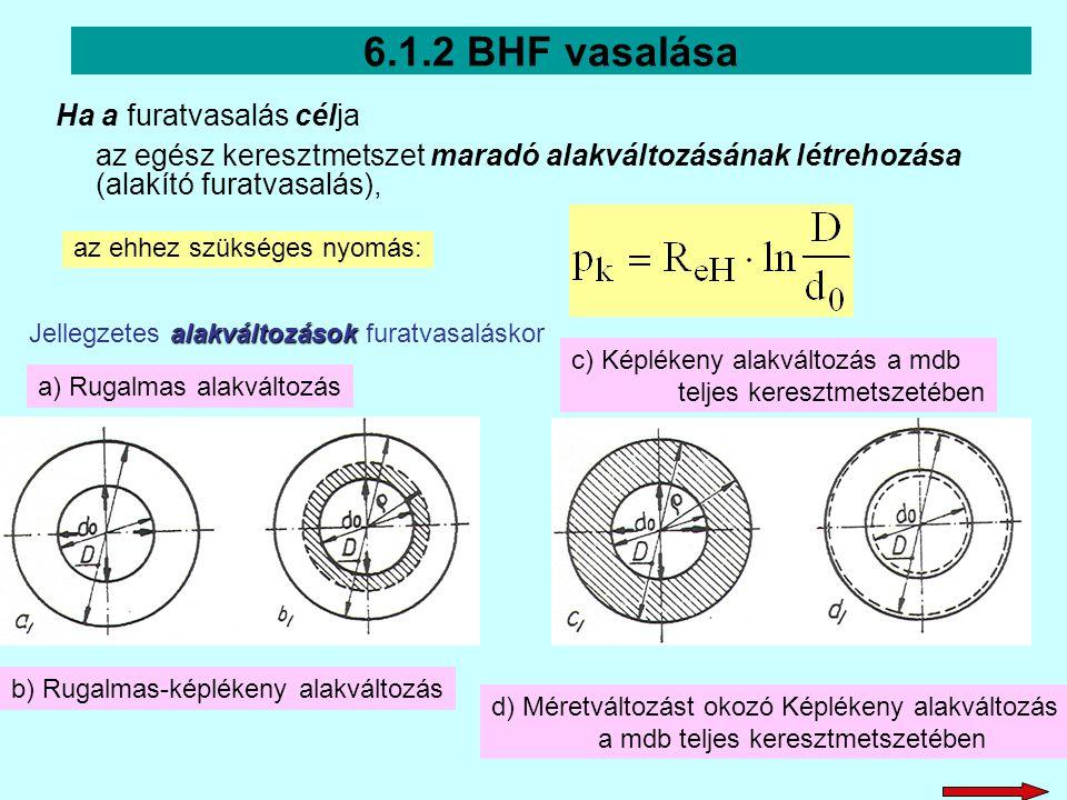 6.1.2 BHF vasalása Ha a furatvasalás célja