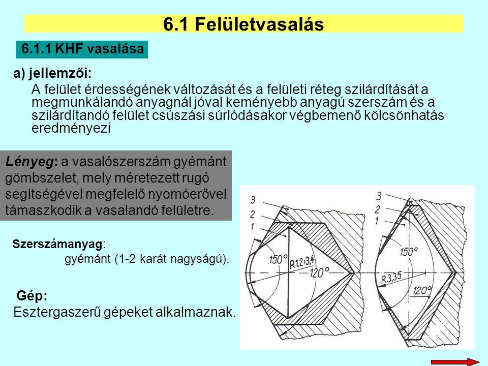 6.1 Felületvasalás 6.1.1 KHF vasalása a) jellemzői: