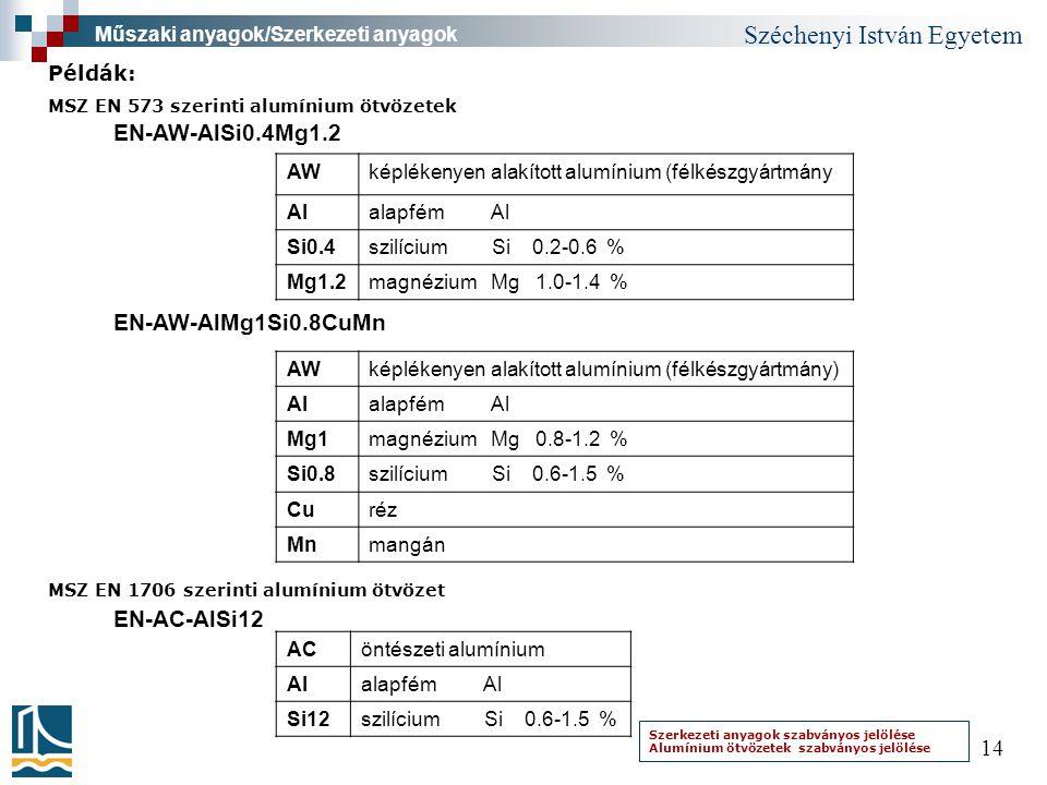 EN-AW-AlSi0.4Mg1.2 EN-AW-AlMg1Si0.8CuMn EN-AC-AlSi12