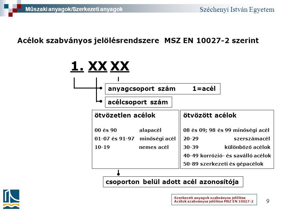 1. XX XX Acélok szabványos jelölésrendszere MSZ EN 10027-2 szerint