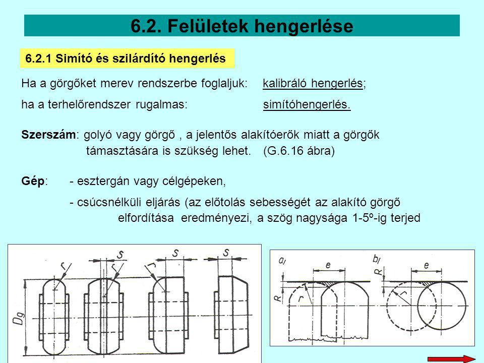 6.2. Felületek hengerlése 6.2.1 Simító és szilárdító hengerlés