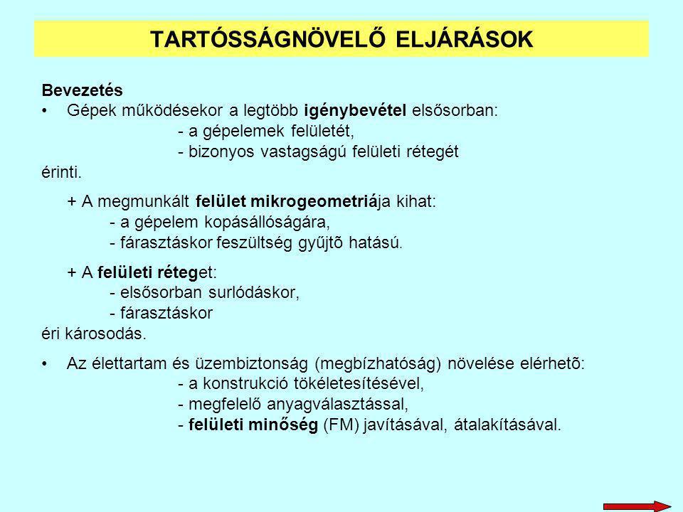 TARTÓSSÁGNÖVELŐ ELJÁRÁSOK