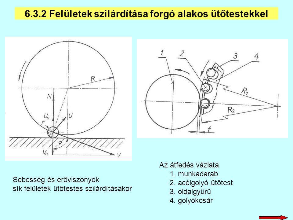 6.3.2 Felületek szilárdítása forgó alakos ütőtestekkel