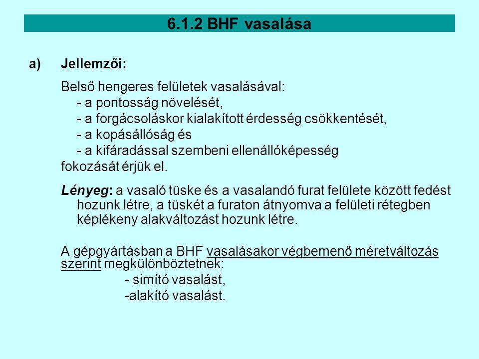6.1.2 BHF vasalása Jellemzői: Belső hengeres felületek vasalásával: