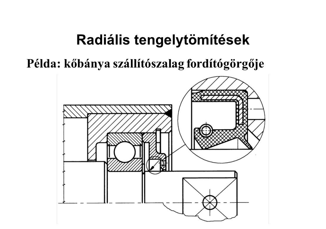Radiális tengelytömítések
