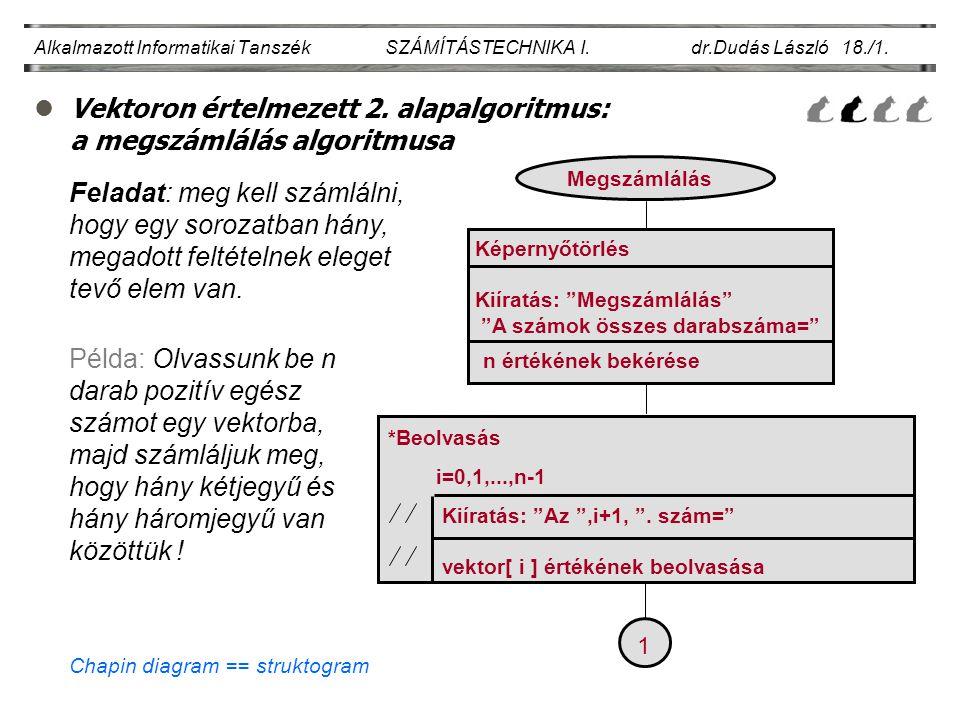 Vektoron értelmezett 2. alapalgoritmus: a megszámlálás algoritmusa