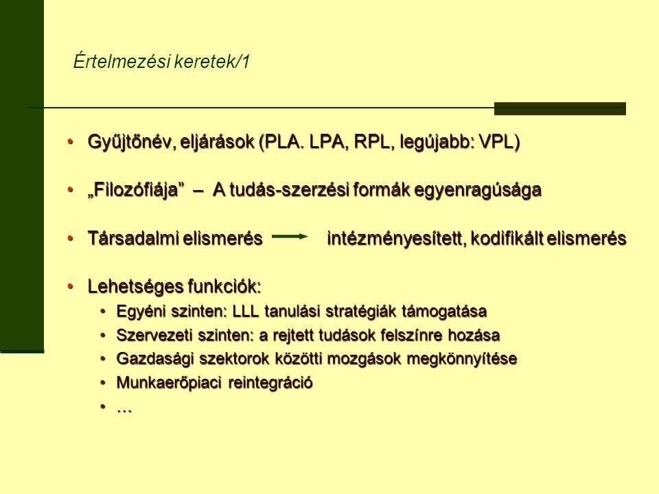 Gyűjtőnév, eljárások (PLA. LPA, RPL, legújabb: VPL)