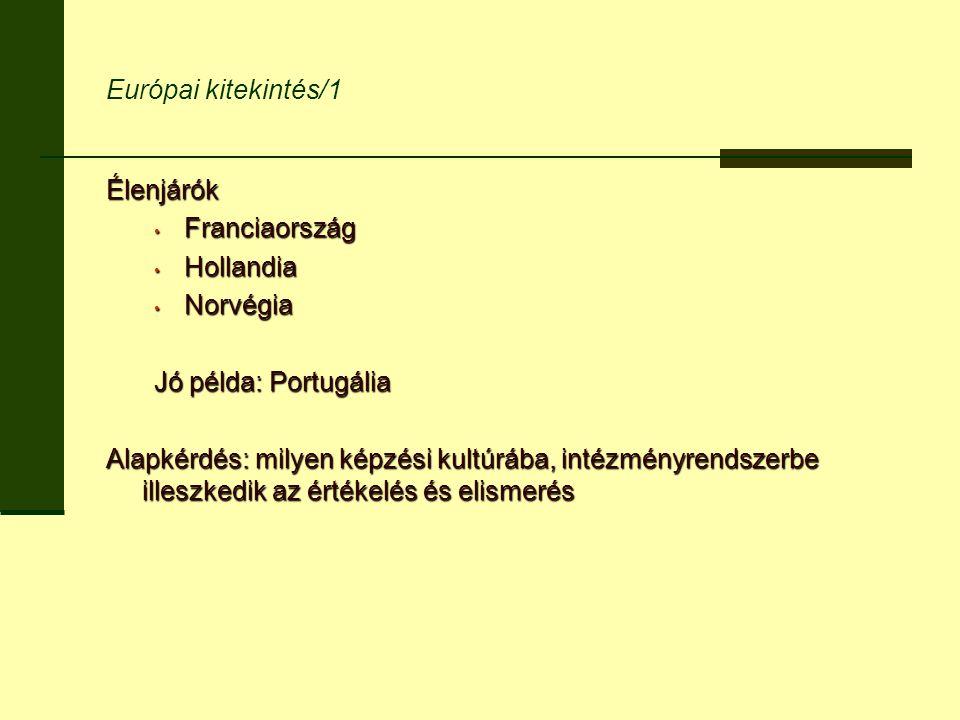 Európai kitekintés/1 Élenjárók. Franciaország. Hollandia. Norvégia. Jó példa: Portugália.