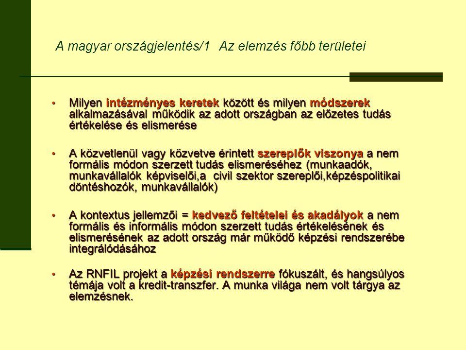 A magyar országjelentés/1 Az elemzés főbb területei