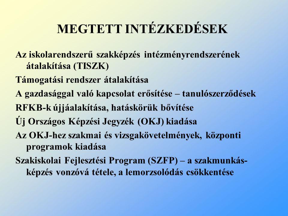 MEGTETT INTÉZKEDÉSEK Az iskolarendszerű szakképzés intézményrendszerének átalakítása (TISZK) Támogatási rendszer átalakítása.