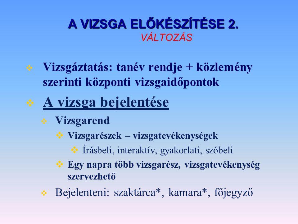 A VIZSGA ELŐKÉSZÍTÉSE 2. VÁLTOZÁS