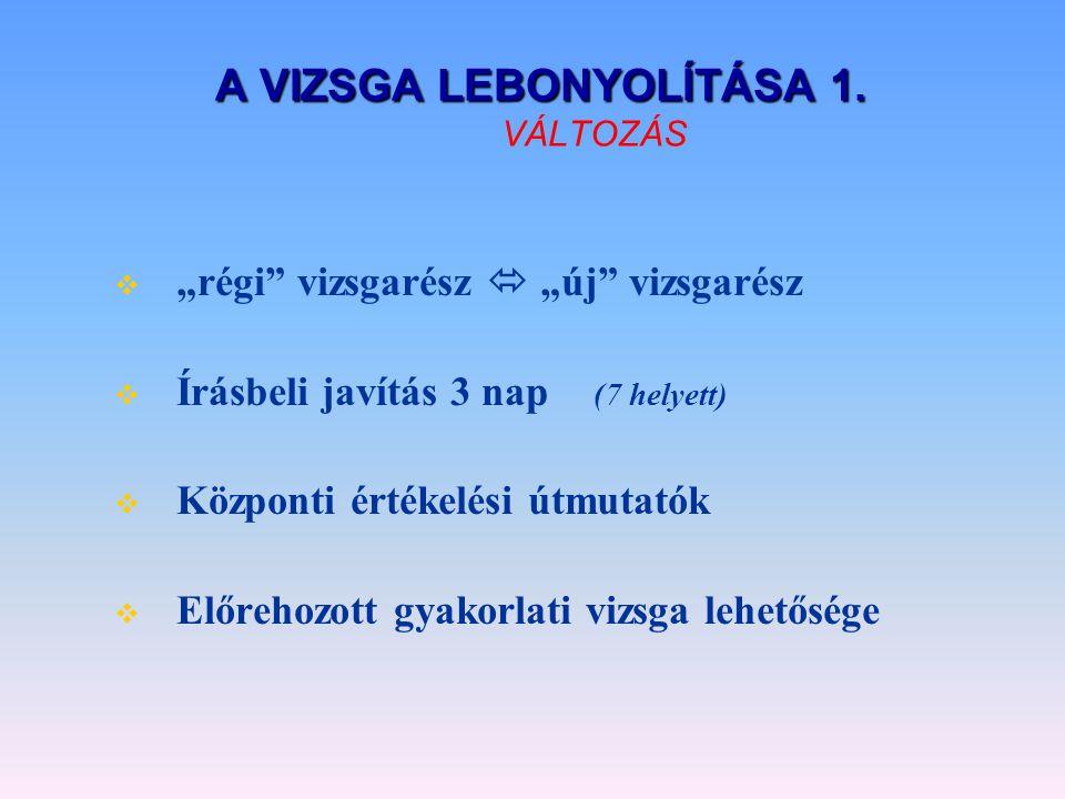 A VIZSGA LEBONYOLÍTÁSA 1. VÁLTOZÁS
