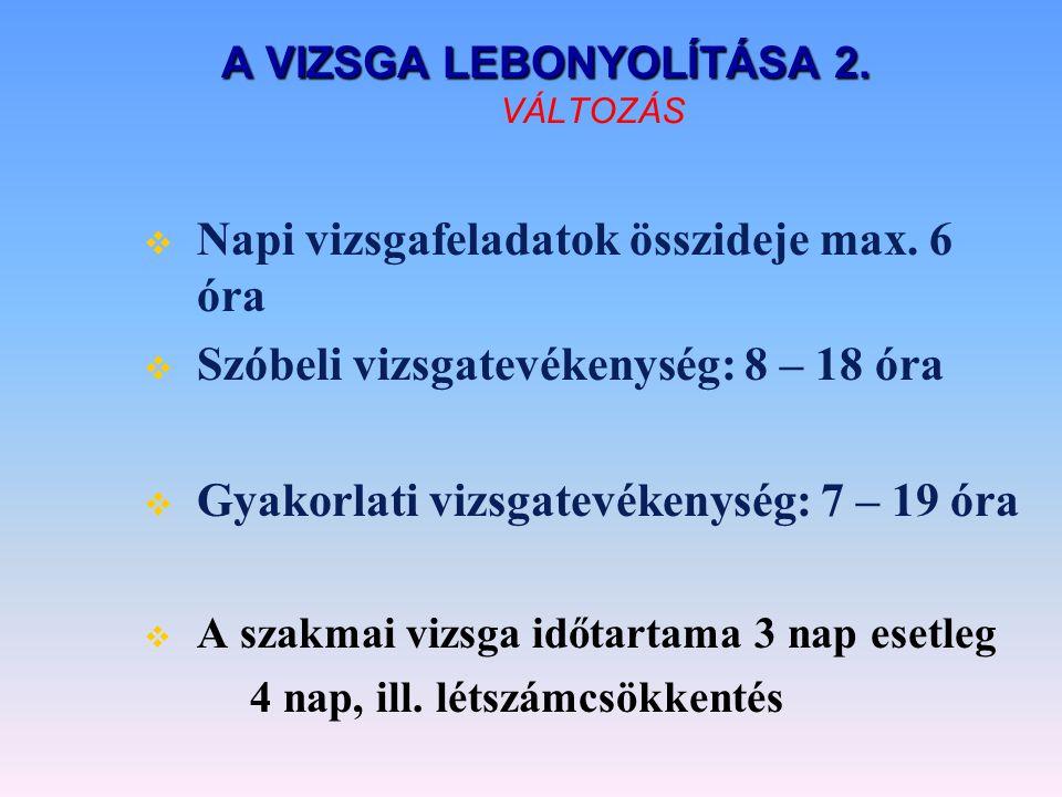 A VIZSGA LEBONYOLÍTÁSA 2. VÁLTOZÁS