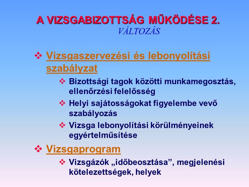 A VIZSGABIZOTTSÁG MŰKÖDÉSE 2. VÁLTOZÁS