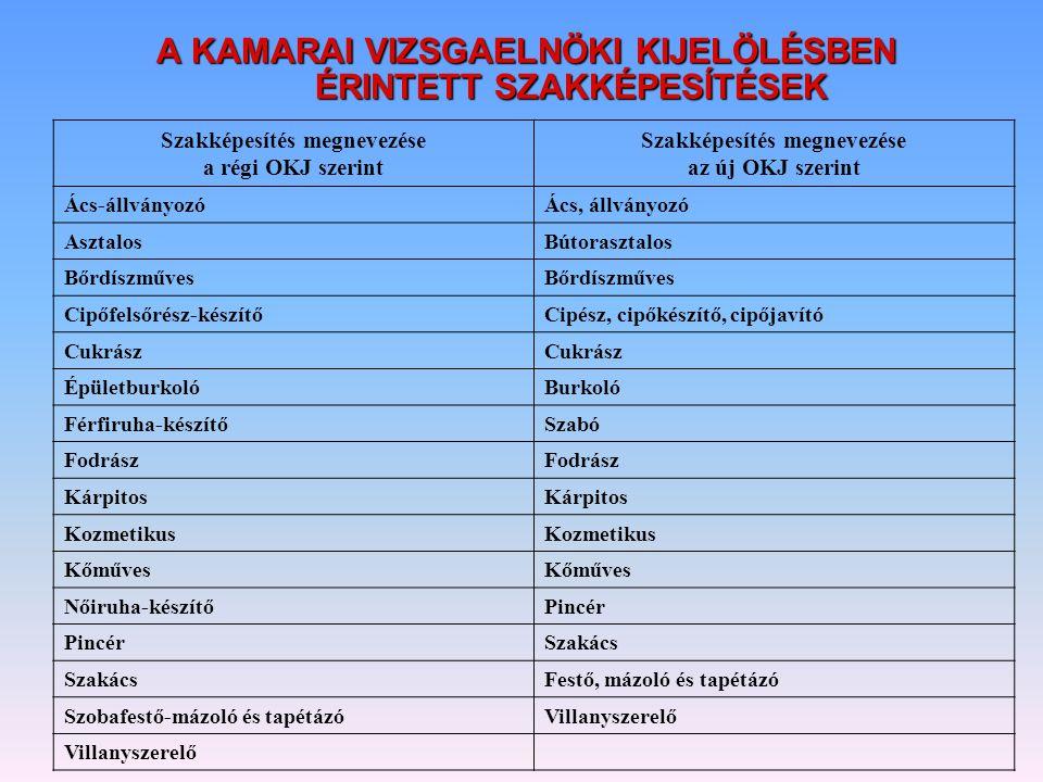 A KAMARAI VIZSGAELNÖKI KIJELÖLÉSBEN ÉRINTETT SZAKKÉPESÍTÉSEK