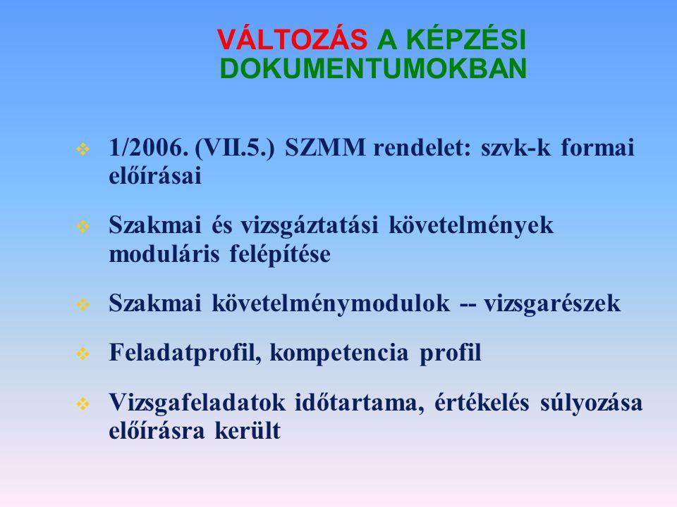 VÁLTOZÁS A KÉPZÉSI DOKUMENTUMOKBAN